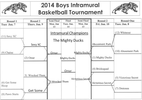 Intramural Basketball: Talent at all levels