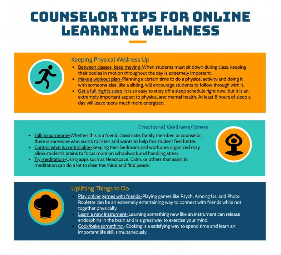 Counselor+Tips+for+Online+Learning+Wellness