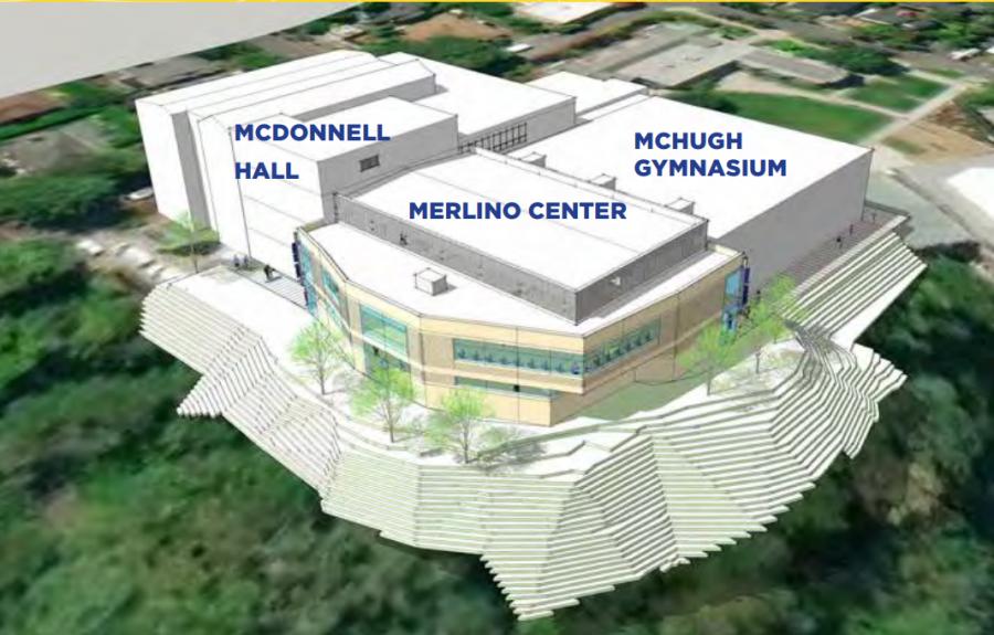 Future Merlino Center plan